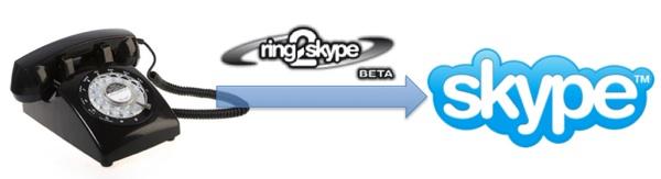 Ring2Skype - Llamadas de línea fija a Skype
